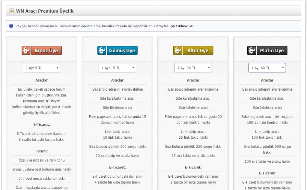 wm aracı premium üyelik kadir blog inceleme seo analiz site analiz sıra bulucu